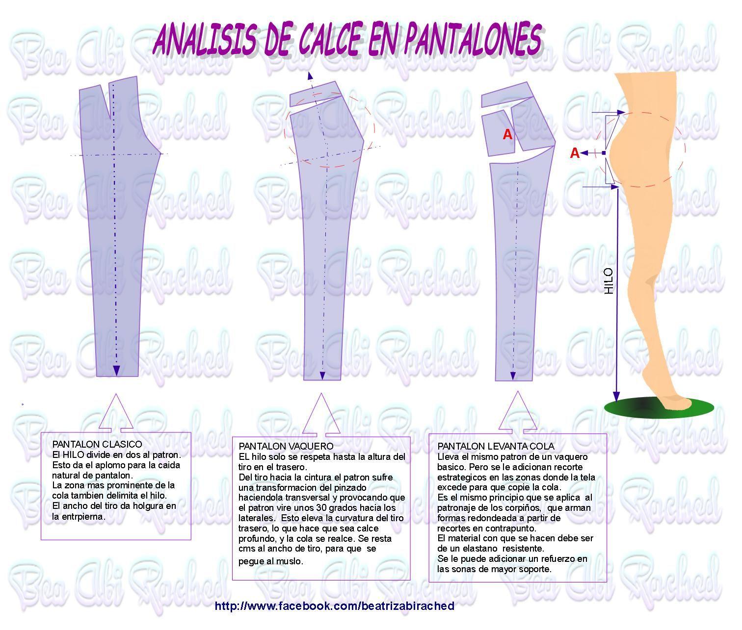 KiVita MoYo: ANALISIS DE DIFERENTES CALCE DE PANTALONES | ACABADOS ...