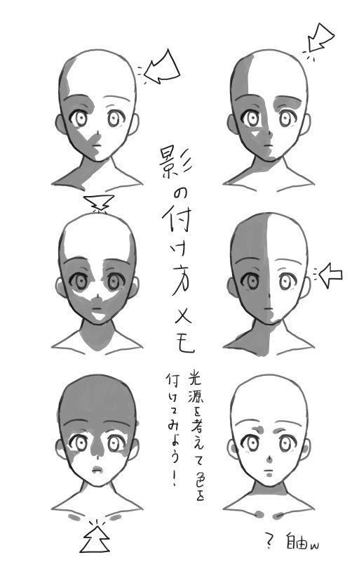 Different Lighting Direction On A Face Anime Drawings Tutorials Art Reference Photos Sketches