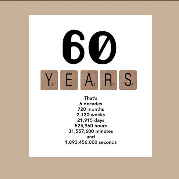 60th Birthday Card Milestone The Big 60 1954