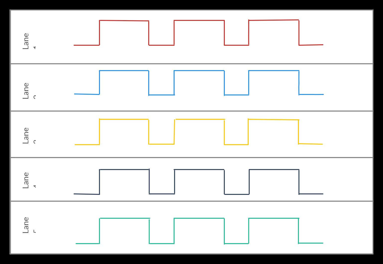 Timing Diagram Template Sequence Diagram Diagram Templates
