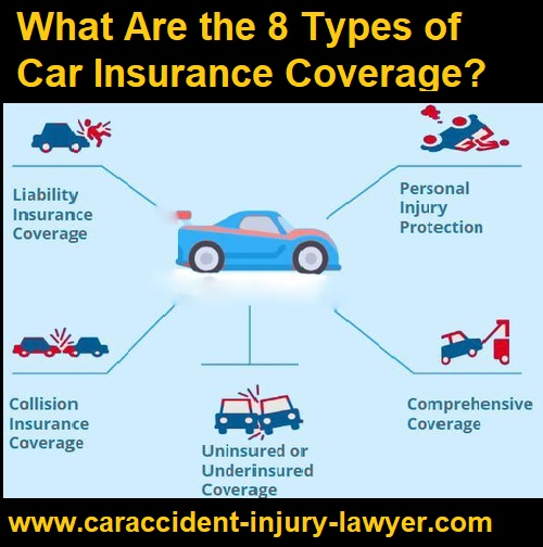 Eight Types Of Car Insurance Coverage In 2020 Car Insurance
