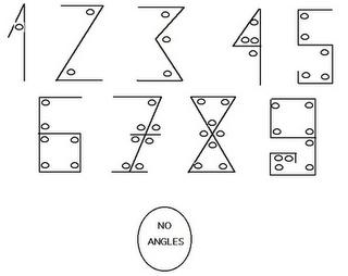 Do you ever wonder how the shape of digits were designed