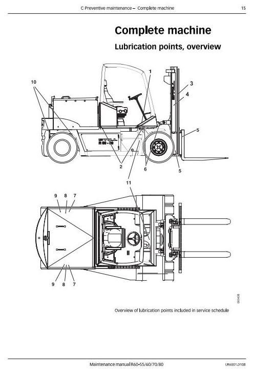 Still Fork Truck Type R60 55 60 70 80 6125 6128 Kalmar