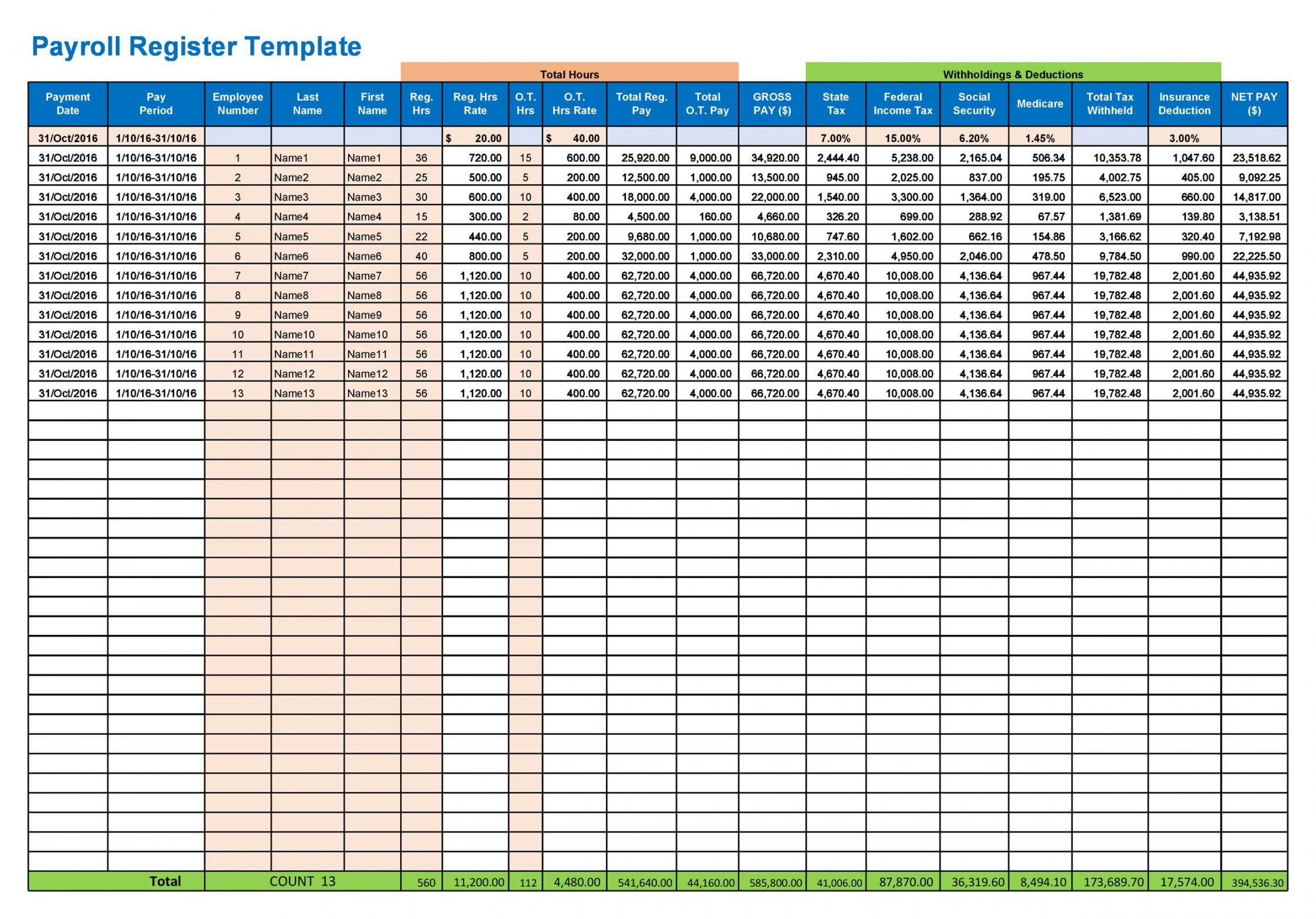 Get Our Sample Of Employer Payroll Budget Template