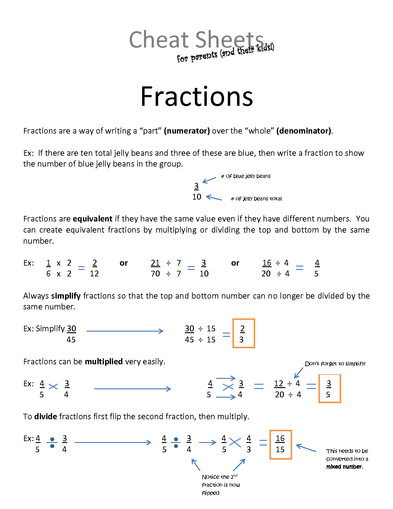 Fractions For Dummies Cheat Sheet | Fractions Cheat Sheets | Spiral ...