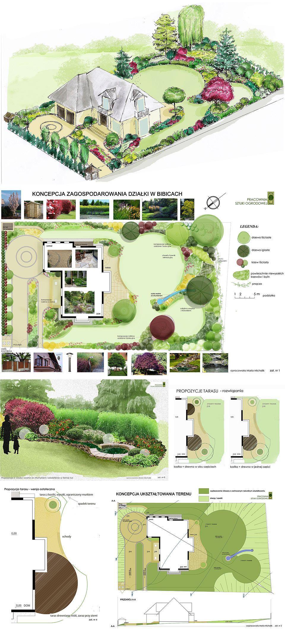 Pin By Elzbieta Rymkiewicz Mlodkowska On Graphics Plans Sketch Garden Design Plans Landscape Design Plans Garden Design Backyard landscape design plans
