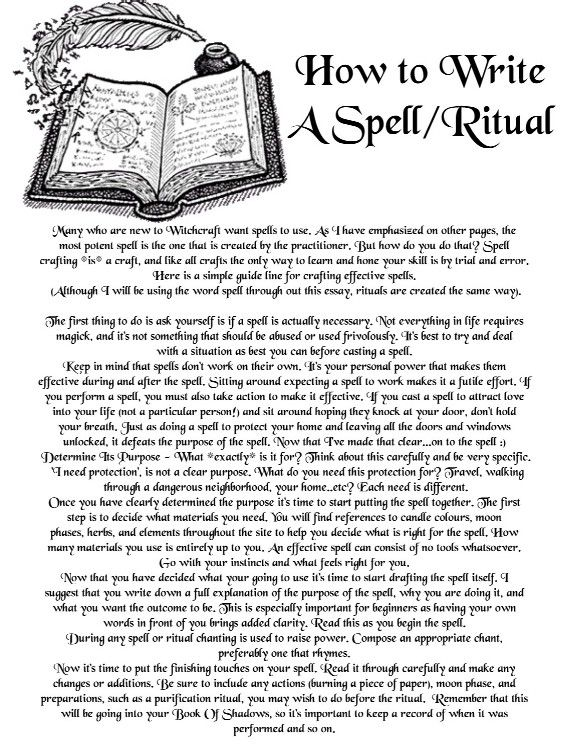 How to write a Spell/ Ritual
