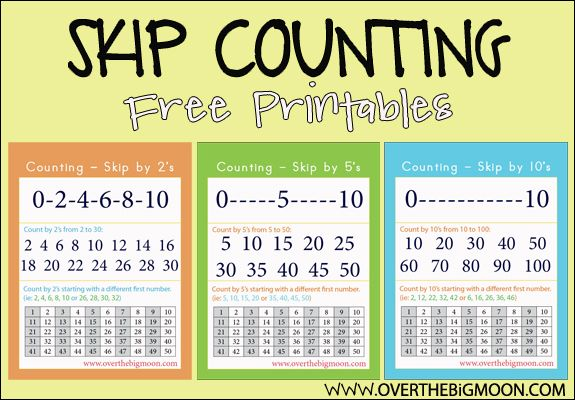 1000+ images about Homeschool Math Skip Counting on Pinterest ...