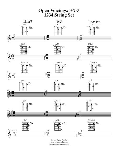 Jazz Science | Practice Ideas From the Woodshed