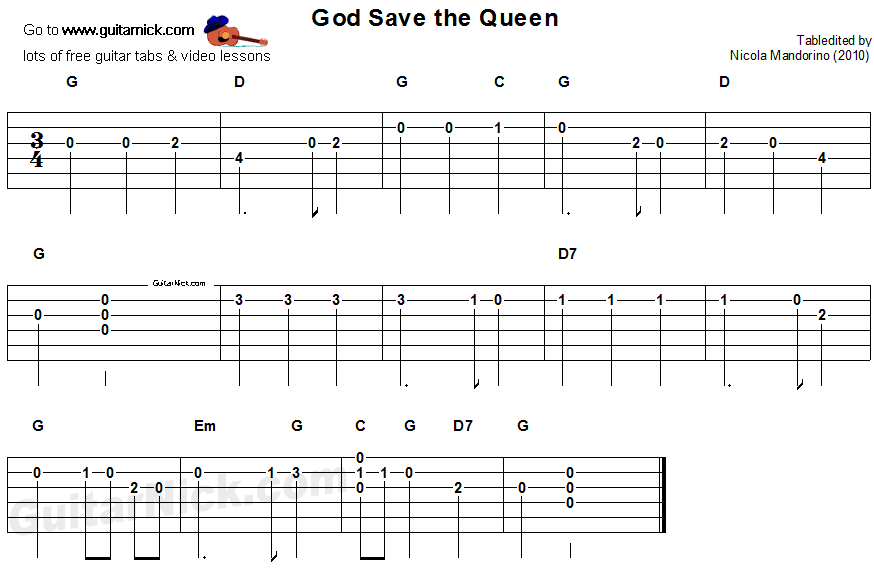 Good Easy Guitar Tabs For Beginners : very easy guitar songs save the queen easy song for beginners guitar tab video ~ Russianpoet.info Haus und Dekorationen