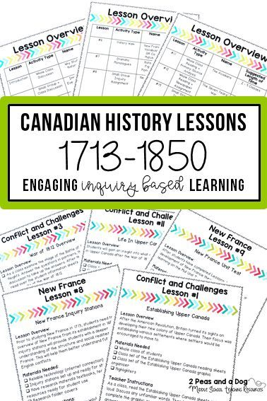 grade 7 history bundle new france  british north america  and conflict 1713