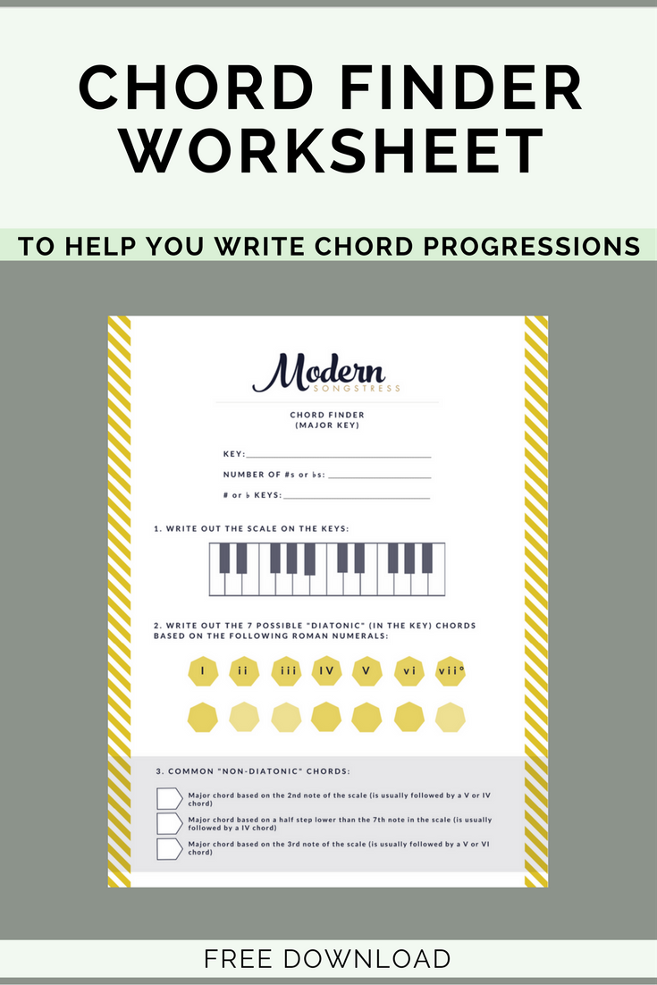 Need Help Writing Chord Progressions Download The Free Chord Finder