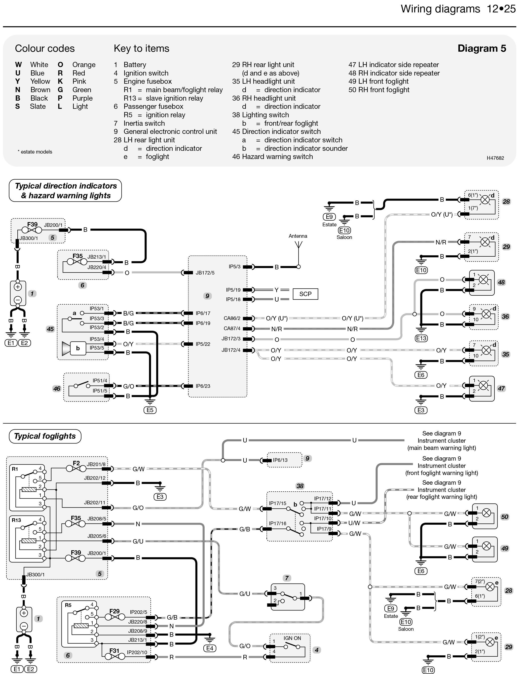 All Categories Wiring Diagram
