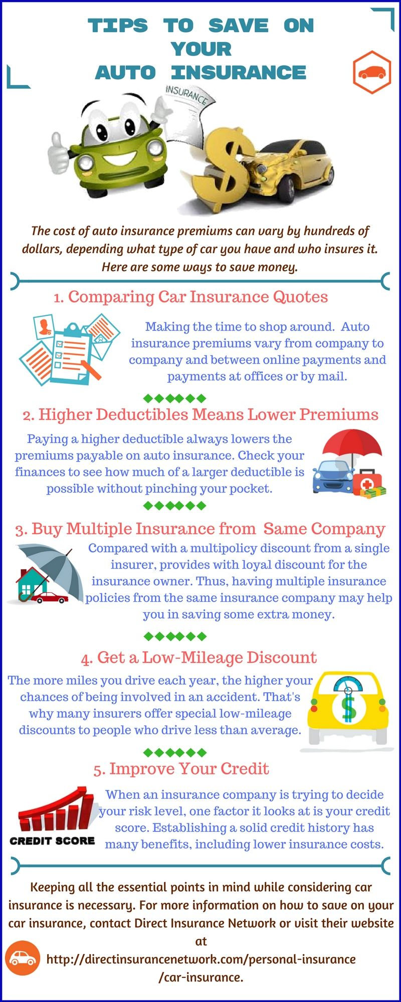 This Infographic Is About How You Can Save Money On The Auto