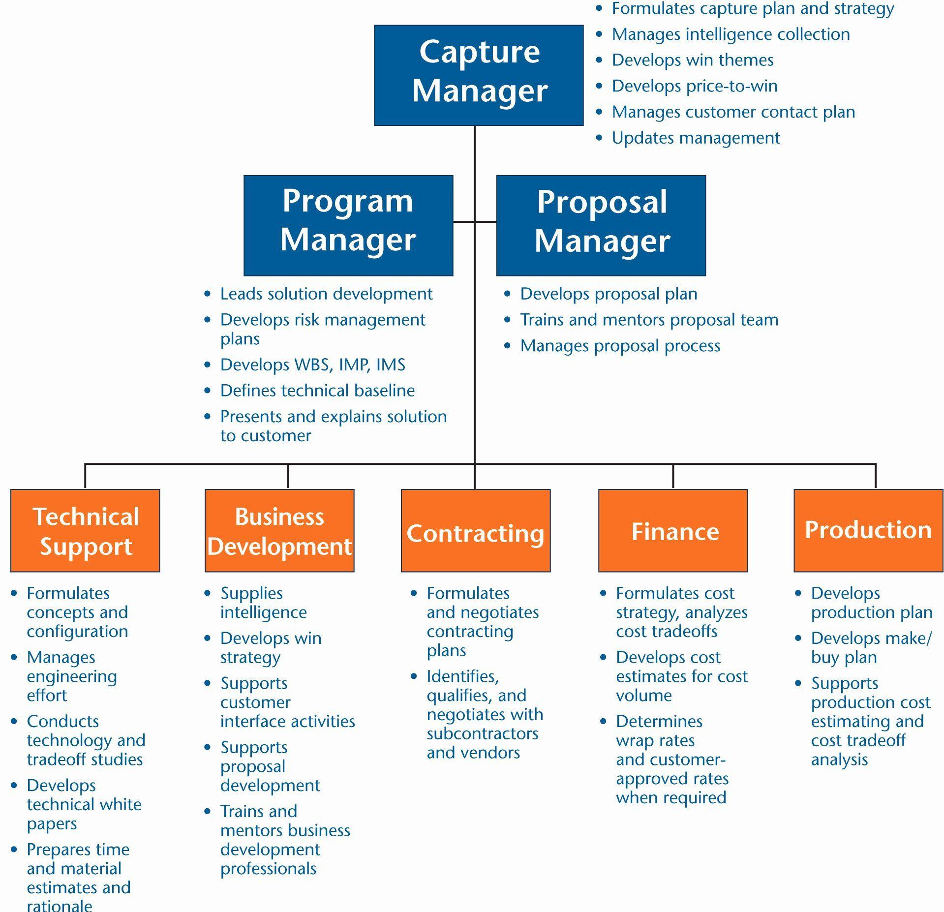 Business Development Plan Template New Law Firm Business Development Plan Blogop Business Growth Plan Business Development Strategy Business Development Plan