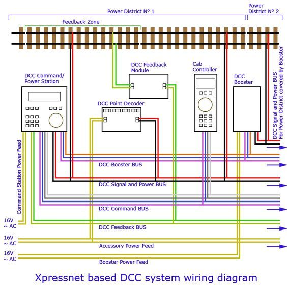rr train track wiring dcc booster bus a means to increase the rh pinterest ca dcc programming track wiring dcc track wiring diagrams