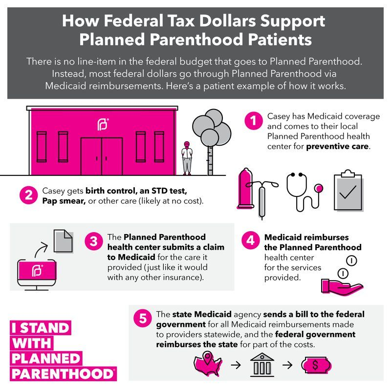Planned Parenthood, keep the clinics open Women need access to - how to write a bill for services rendered