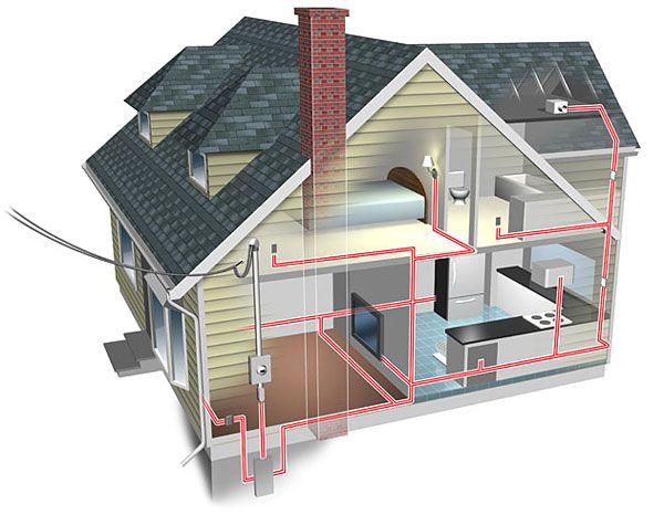 images about home electrical wiring on, house wiring