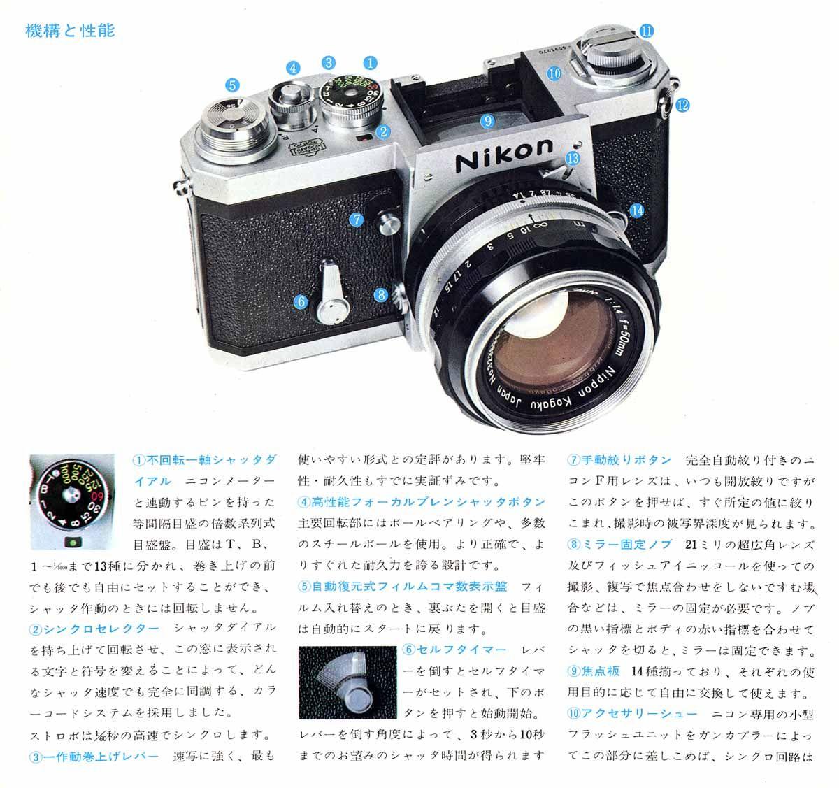 nikon-f | nikon | pinterest | カメラ、フィルムカメラ、大正