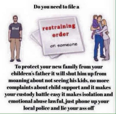 American Fathers Liberation How To Look Credible While Being