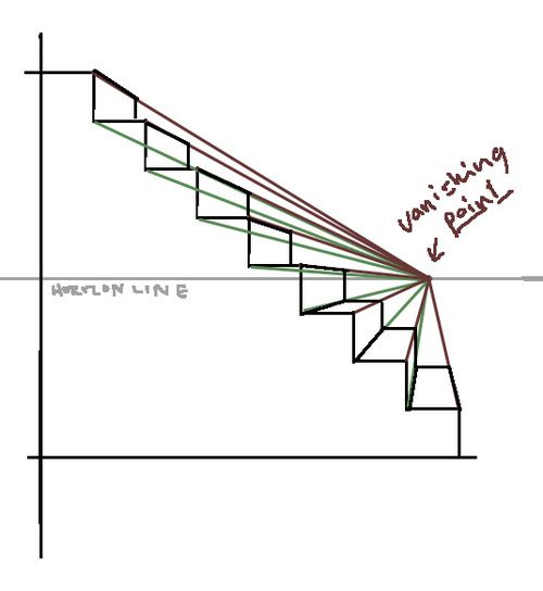 CRISPY'S PERSPECTIVE TIPS: THE BASICS OF DRAWING STAIRS 6