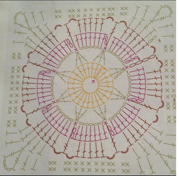 crochet granny square pattern | CROCHET | Pinterest | Ganchillo ...