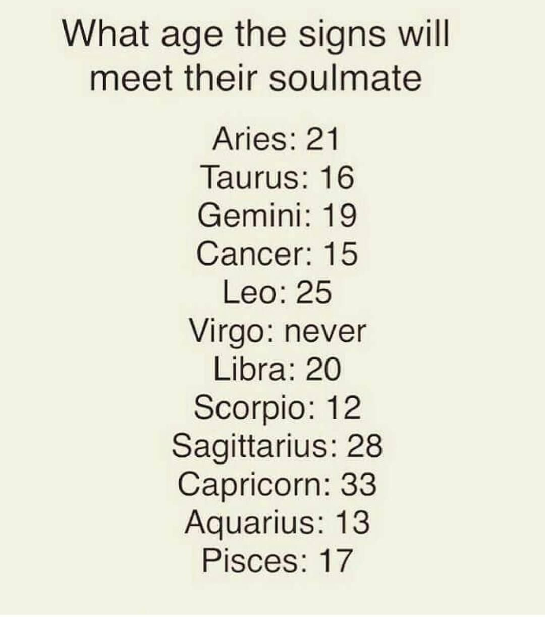 Met astrology soulmate i my have Who Is