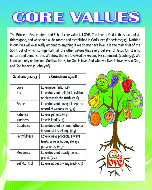 "Free ""Fruits of the Spirit"" Lessons 
