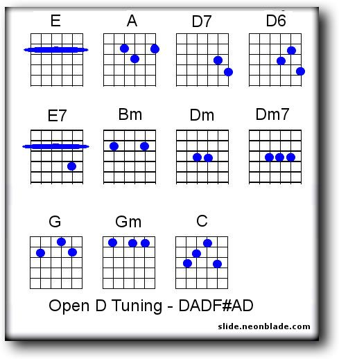 basic chords for Open D tuning | Guitars and stuff ...