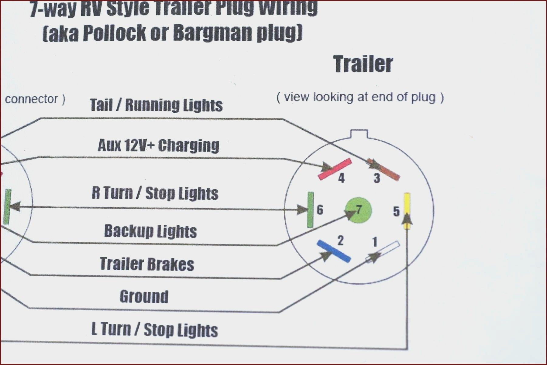 7 Pin Wiring Diagram Gm Di 2020 Diagram Proposal Trailer