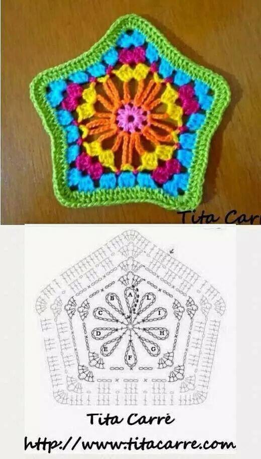 Pentagono crochet patron | CROCHET Motivos 3-5-6 lados | Pinterest ...