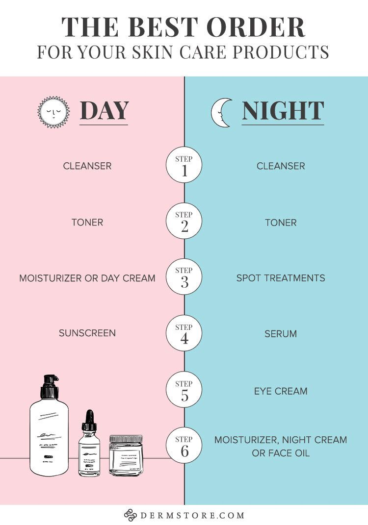 Photo of Plan out your routine by product — there's a proper order for everything (your face can tell, even if you can't).