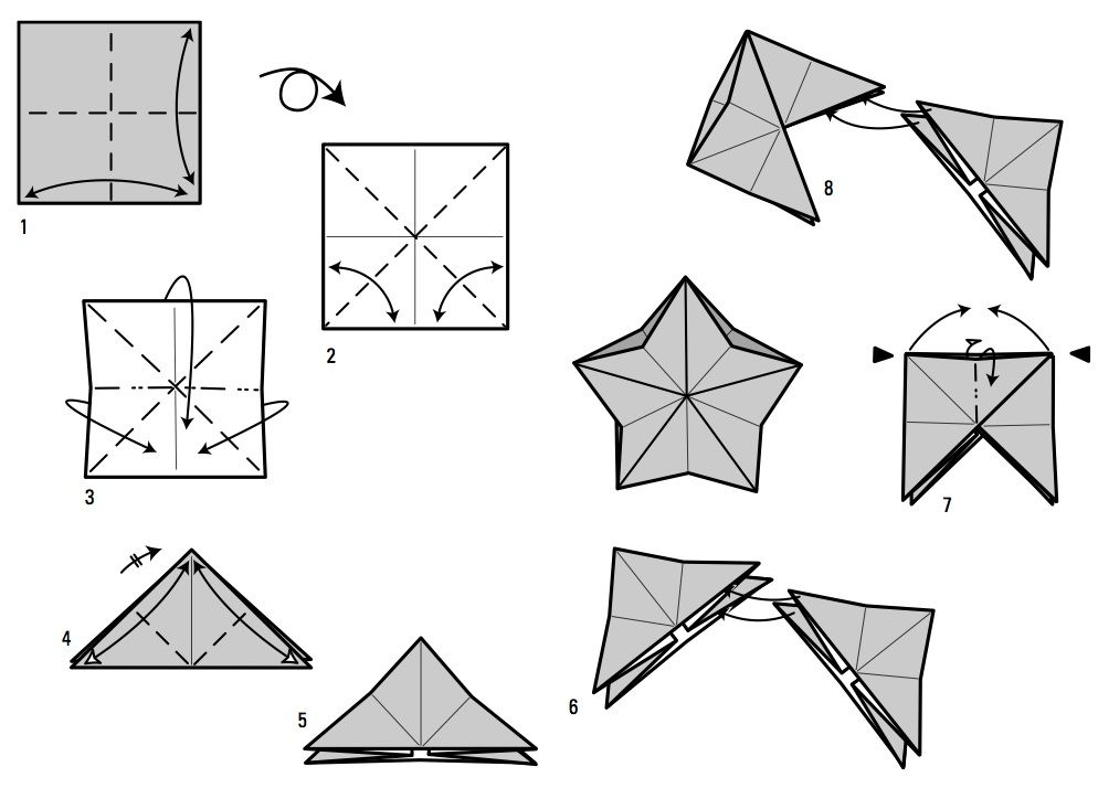Pliage toile papier en 3d origami pinterest pliage etoilee et 3d - Pliage serviette etoile 5 branches ...