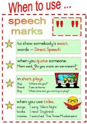 Free Printable Grammar Posters | when to use speech marks fully ...