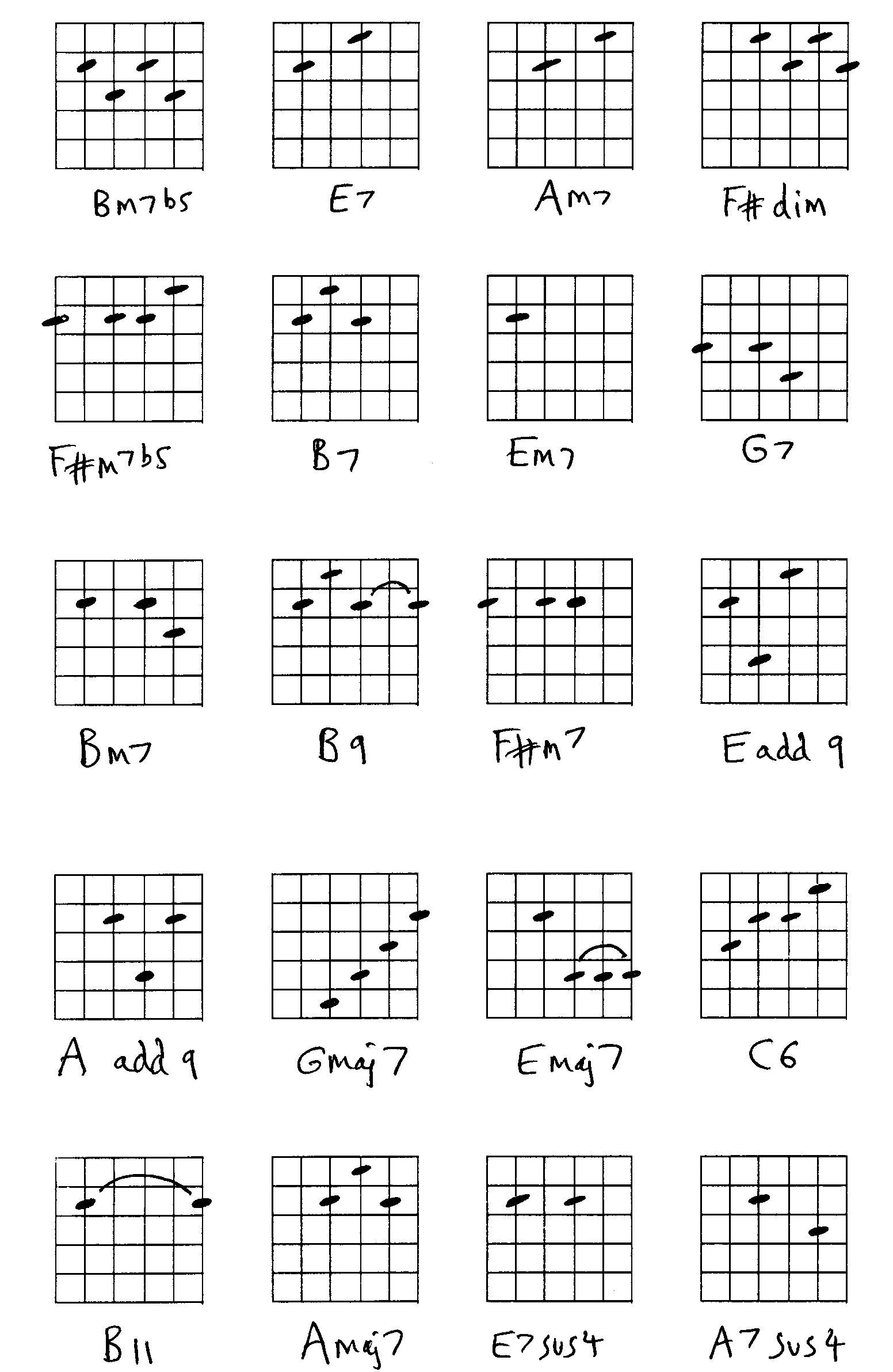 Guitar Jazz And Diminished Chords Hobbies Pinterest Guitar