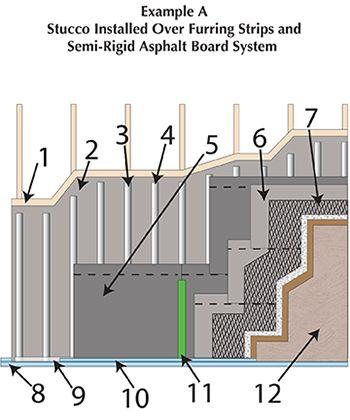 Selecting The Right Drainage Mat Drainage Rainscreen Mats