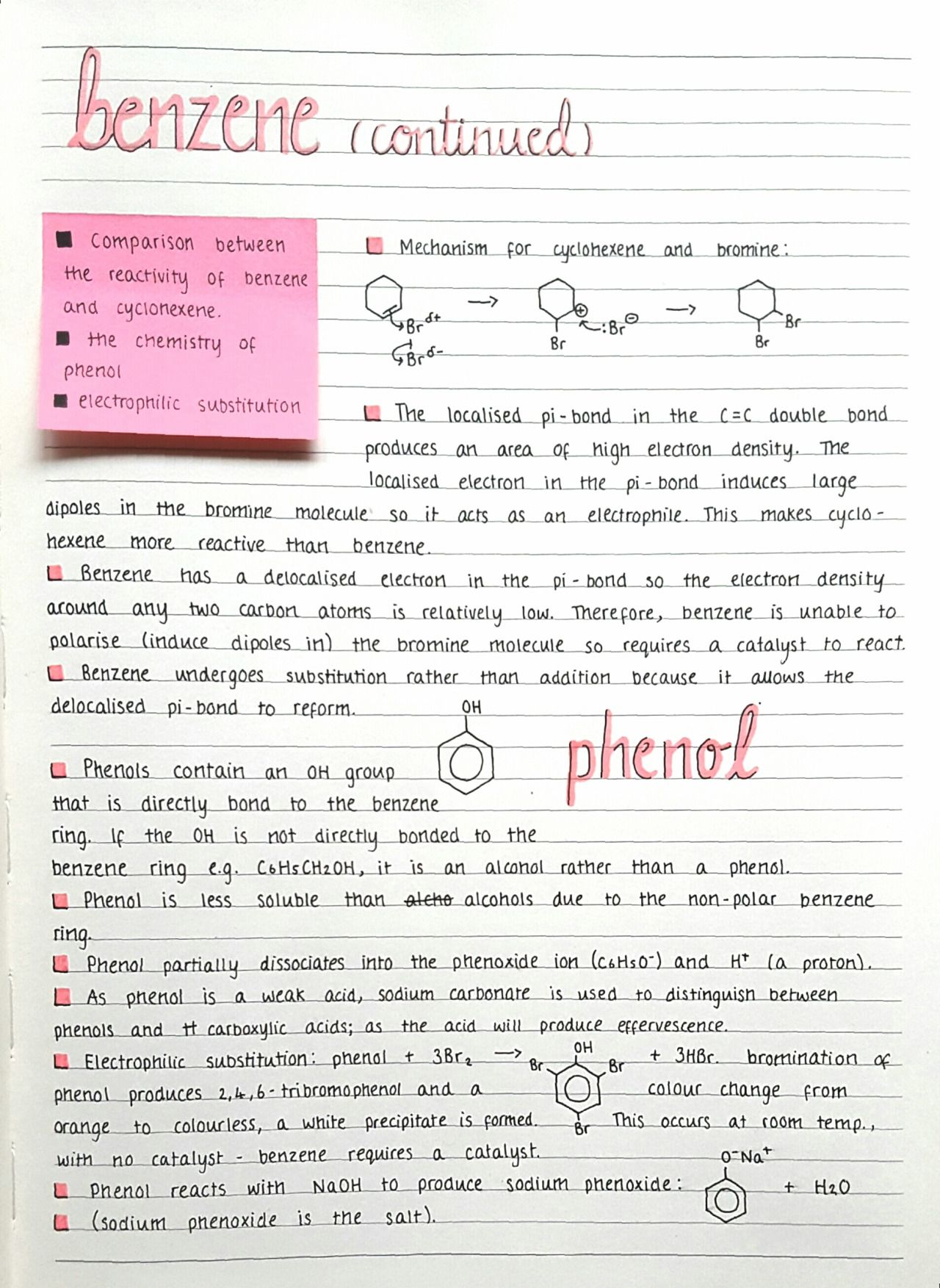 Znotes Chemistry Losos