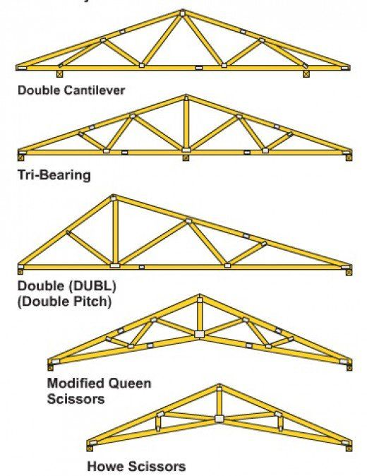 How To Build Wooden Roof Trusses Building Walls And Barn