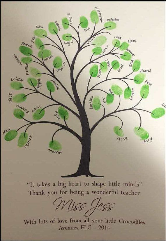 Teachers Gift Personalized Teacher Tree Custom Gift for Teacher Teacher Appreciation Fingerprint Tree Classroom Gift End of Year Giftappreciation
