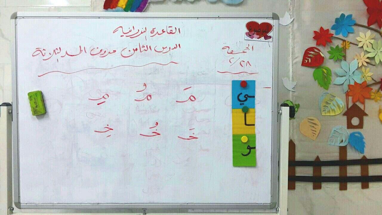 درس حروف المد الثلاثة Kids Education Education Kids