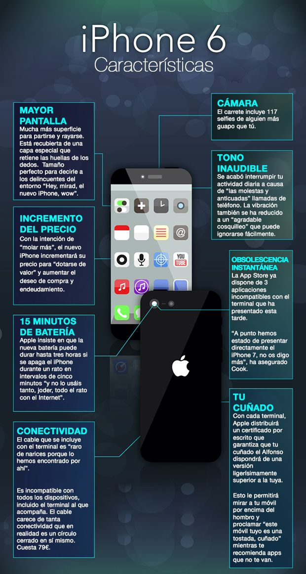 f50030acbed Características CON HUMOR del iPhone 6 | Móviles | iPhone 6, Iphone ...
