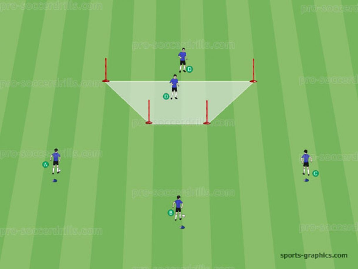 754 best soccer drills and training images on pinterest soccer