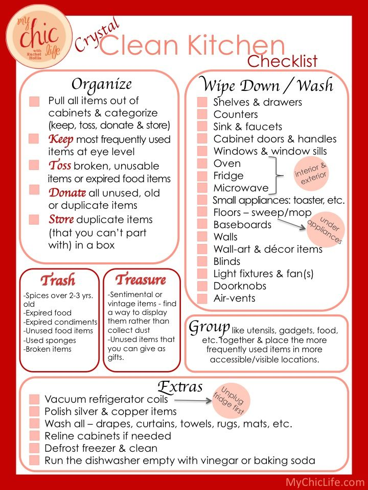 Kitchen Checklist keep your kitchen clean with this checklist | cleaning checklist