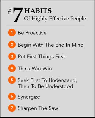 Seven Habit Book