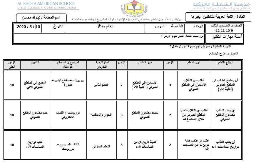 اللغة العربية تحضير درس العالم يحتفل لغير الناطقين بها للصف الثالث Core Curriculum Common Core Curriculum Curriculum