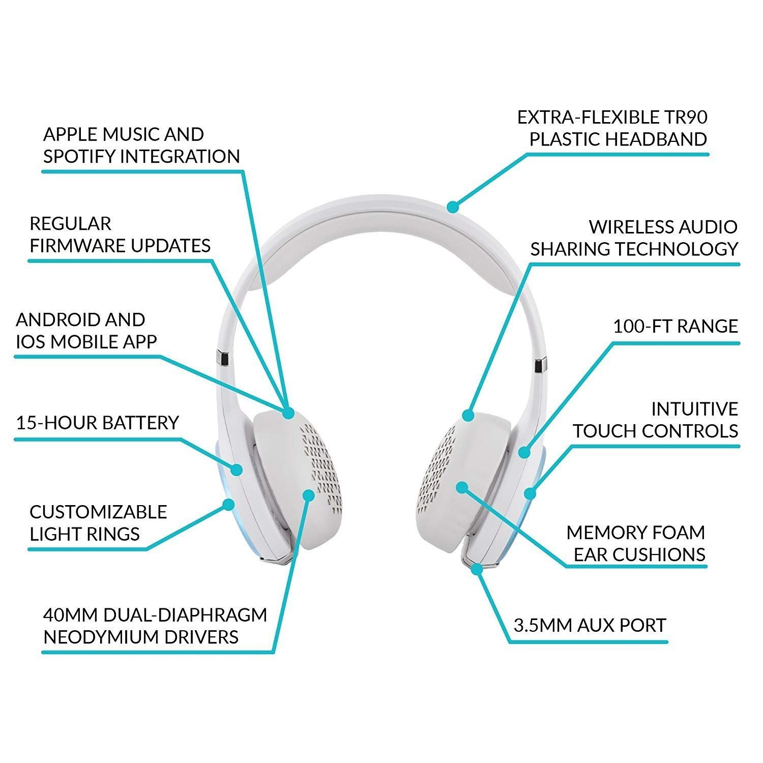 Wiring Diagram For Apple Headphones