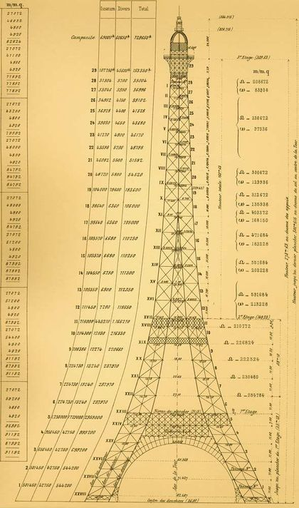 Eiffel Tower In Paris Blueprint by BlueprintPlace on Etsy, $1899 - new blueprint meaning meaning