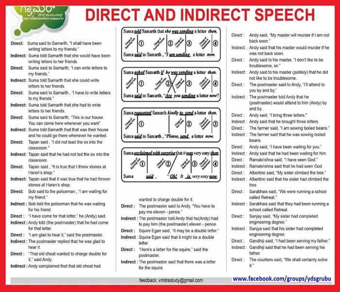 direct and indirect speech 1 fdbs indirect speech direct indirect speech direct speech. Black Bedroom Furniture Sets. Home Design Ideas