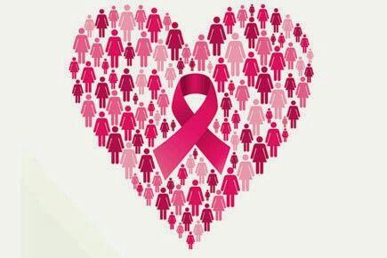 Octubre Mes Cancer De Mama Dibujos De Lazos Lazo Rosa Octubre