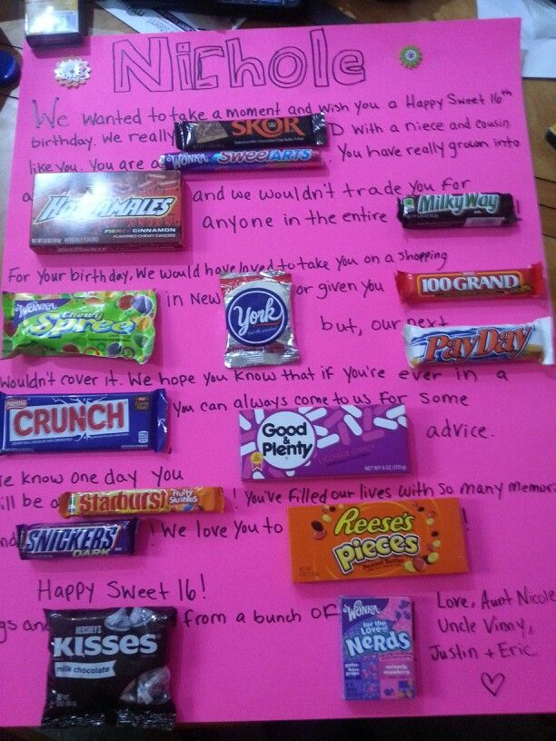 sweet 16 candy poster gifts pinterest sweet 16